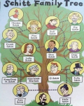 schitt fam tree.png